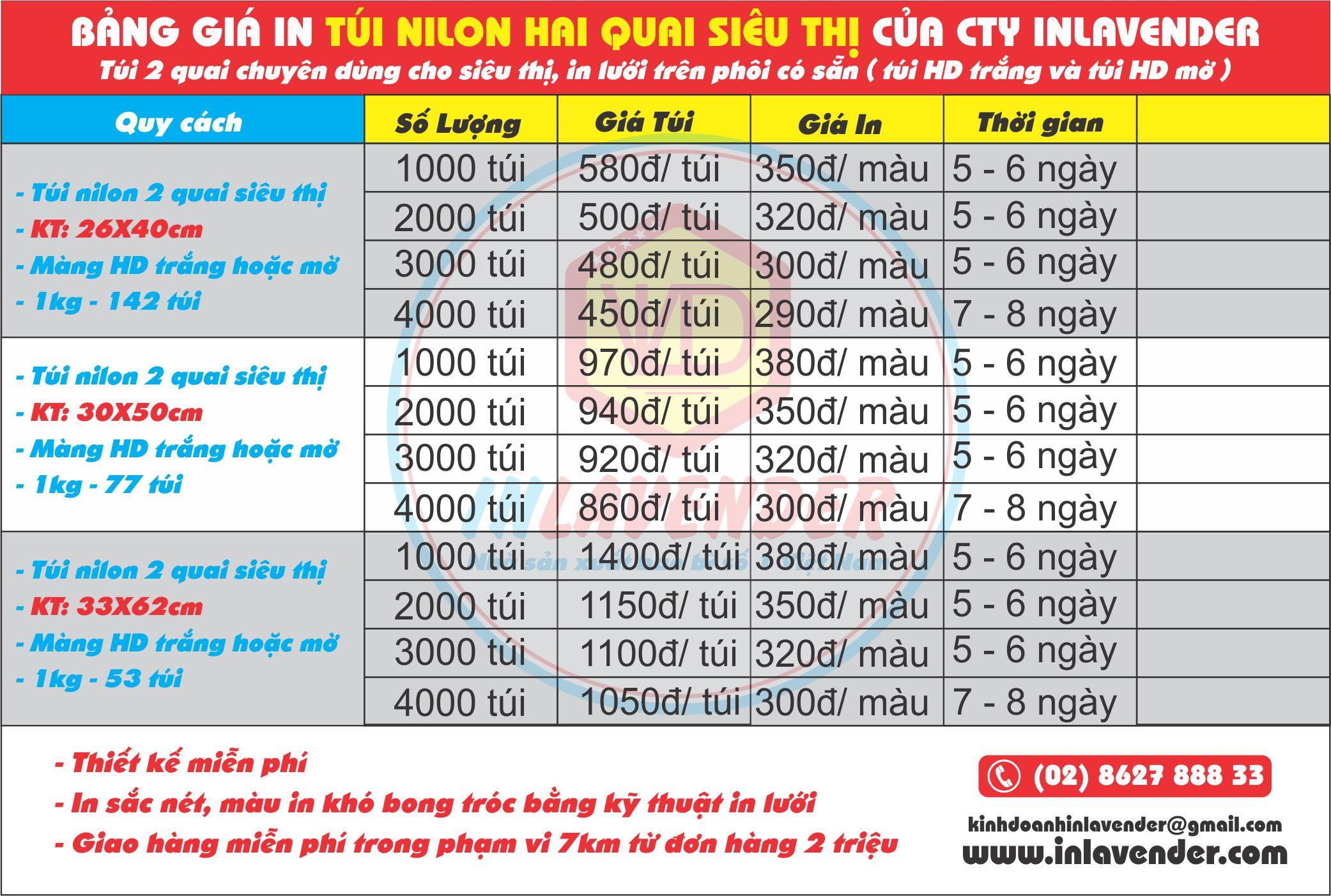 giá in túi nilon rẻ nhất