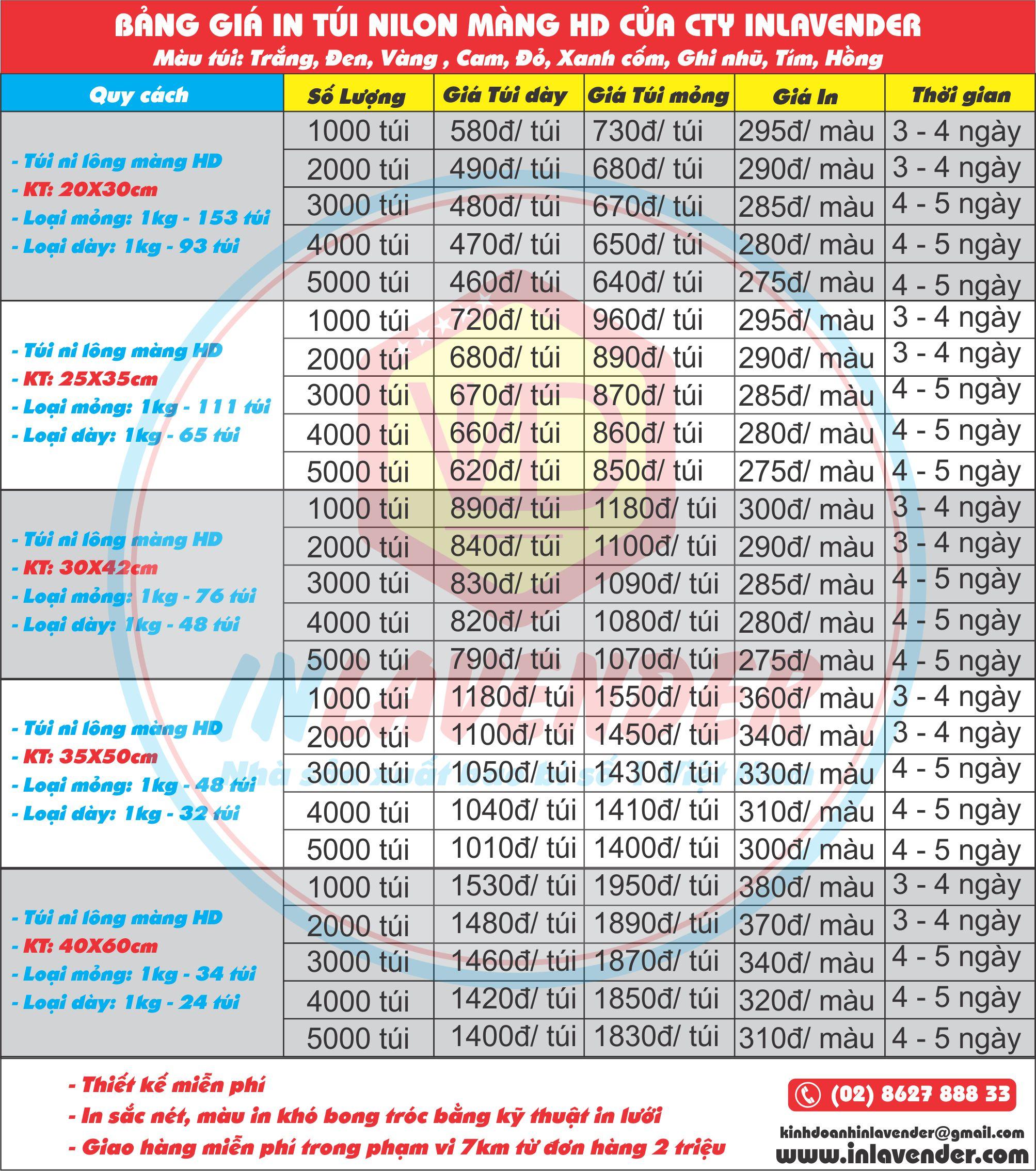 bảng giá in túi nilon giá rẻ
